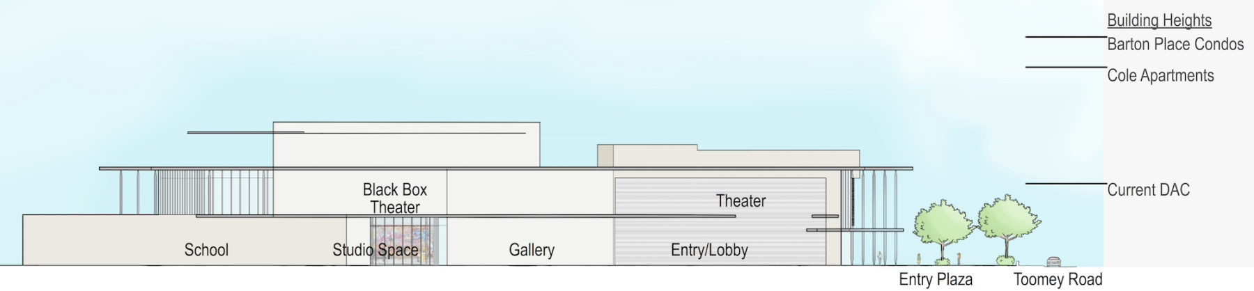 A conceptual rendering at the new Dougherty Arts Center